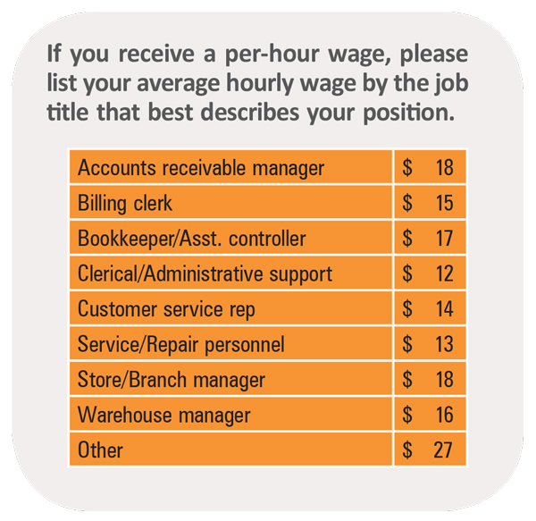 If you receive a per-hour wage, please list your average hourly wage by the job title that best describes your position