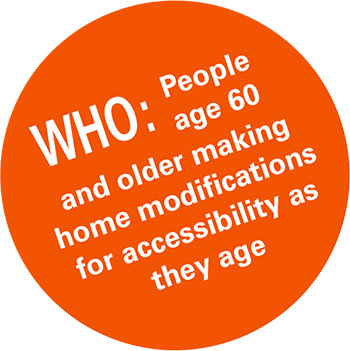 People age 60 and older making home modifications for accessibility as they age
