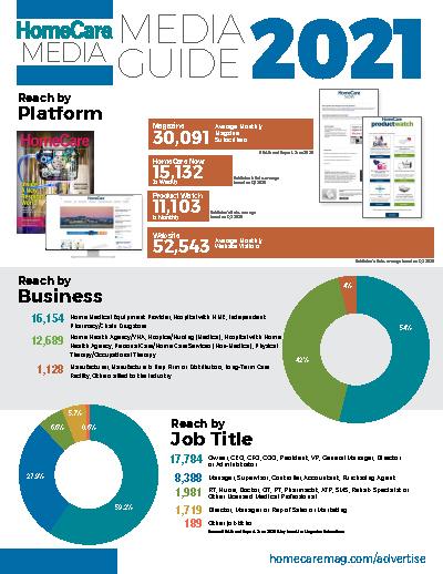 2021 HomeCare Media Guide