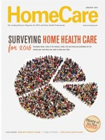 Surveying Home Health Care for 2016