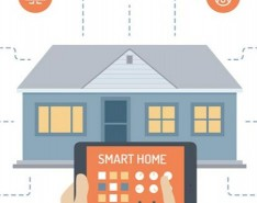 How Does the Modern Smart Home Work?